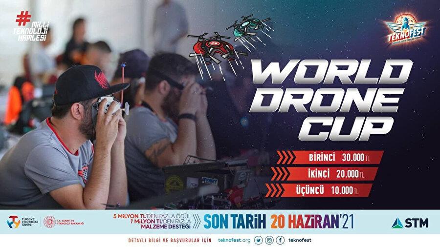 TEKNOFEST Havacılık, Uzay ve Teknoloji Festivali 23-26 Eylül tarihlerinde gerçekleştirilecek