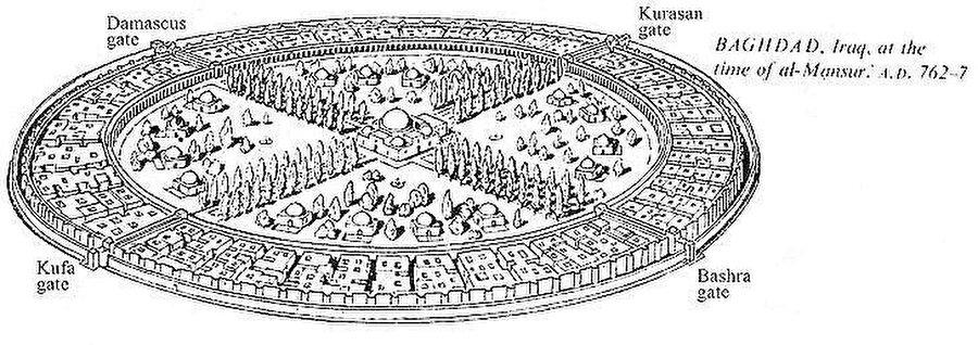 Halife Mansur döneminde Bağdat'ın kapıları: Sol üstte Şam Kapısı, sol altta Kufe Kapısı; sağ üstte Horasan Kapısı, sağ altta Basra Kapısı.