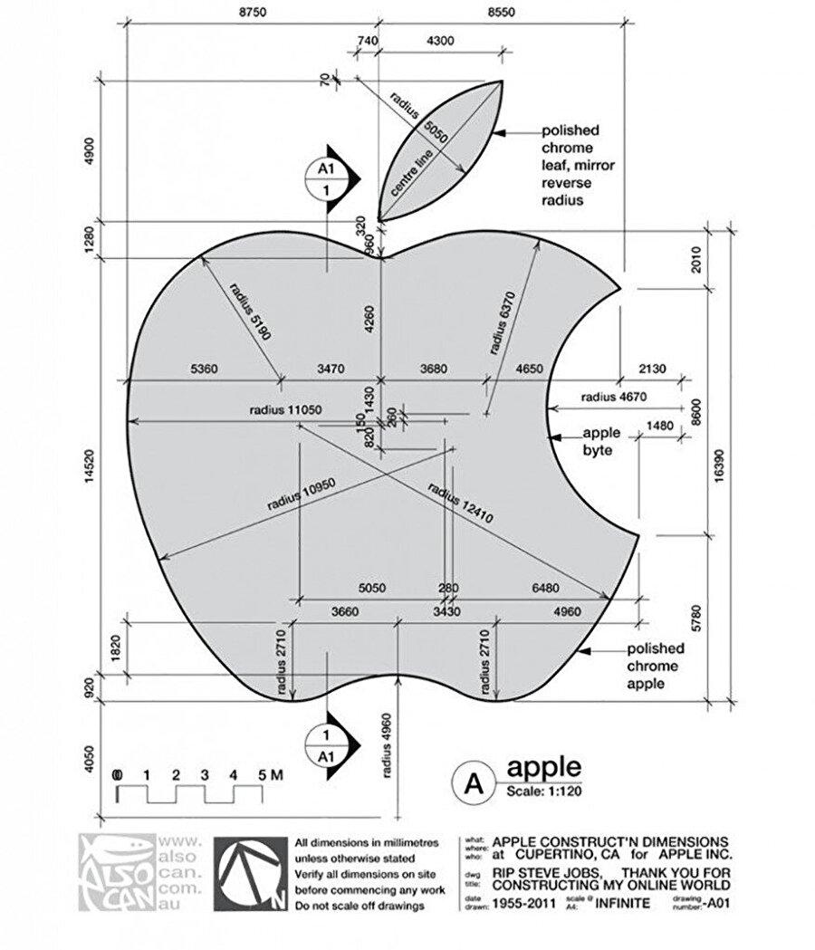 Landor & Associates tarafından tasarlanan feometrik ve simetrik Apple logosu.