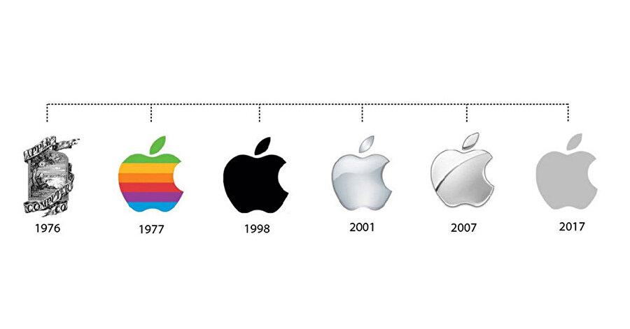 Apple logo tasarım şeması.