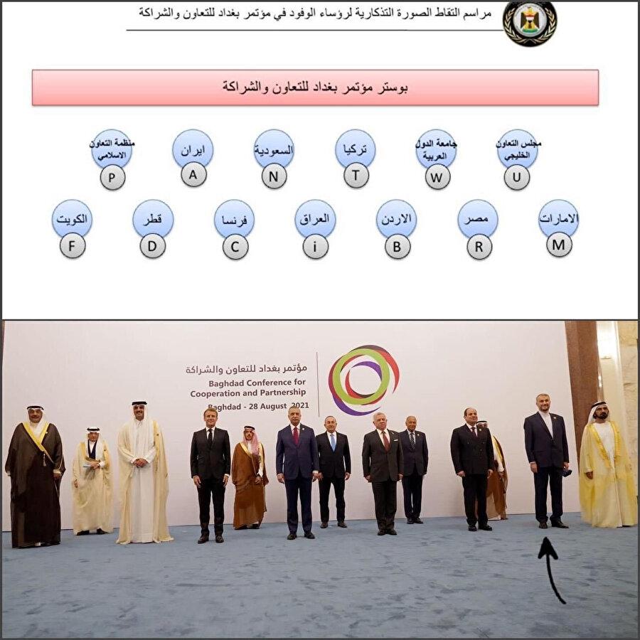 28 Ağustos'ta düzenlenen Bağdat İşbirliği ve Ortaklık Konferansı sonrasındaki aile fotoğrafında İran'ın yeni dışişleri bakanı Emir Abdullahiyan, bakanlara ayrılan ikinci sıradaki yerine geçmeyerek, ilk sırada başbakan ve devlet başkanlarıyla poz verdi.