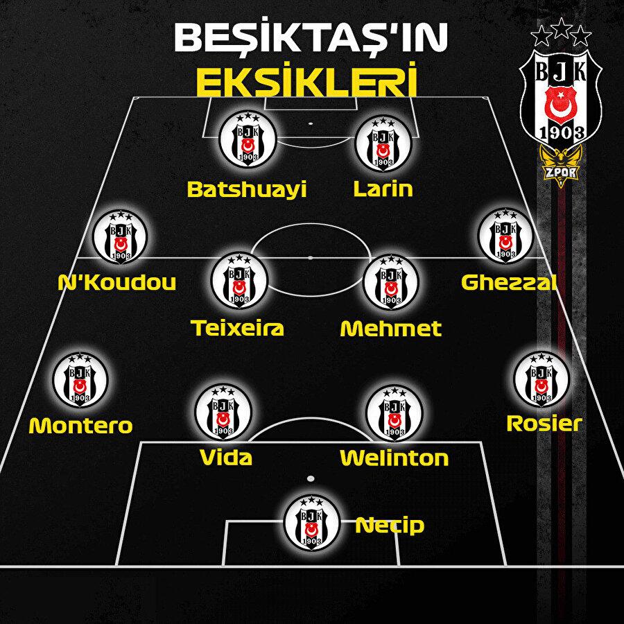 Beşiktaş'ın Altay maçı eksiklerinden kurulu 11: