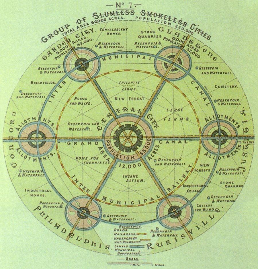 Merkez ve ona bağlı küçük bahçe-kentlerin konsept diyagramı.