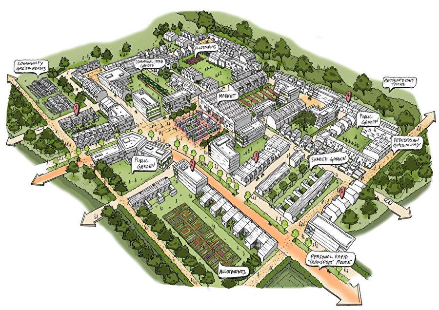 İngiltere Letchworth bahçe-şehir.