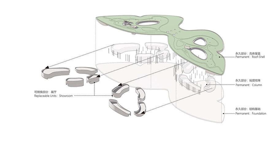 Aksonometrik diyagram ile gösterilen bina bileşenleri.