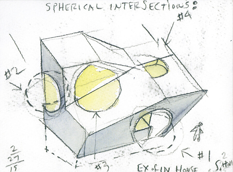 Tasarım aşamasından bir diyagram.