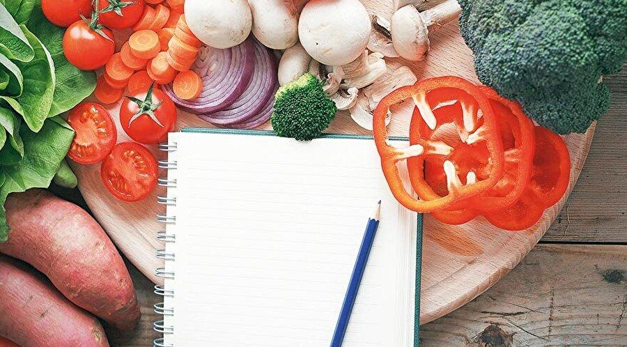 Eylül ayında ne yenmeli?                                                                           Mürdüm eriği, kavun, karpuz, incir, üzüm, hünnap, kızılcık, şeftali, semizotu, mantar, bamya, domates, patlıcan, mısır, pazı, biberiye, barbunya, taze fasulye, kırmızı turp, börülce, kabak, dolmalık biber, kırmızı salçalık biber, salatalık, sivri biber, havuç, fesleğen, biberiye, nane, tere, maydanoz, dereotu, reyhan ve soğan Eylül besinleridir.