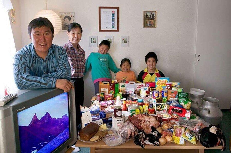 Grönland: 277$   Kaynak: Rassd Haber Ajansı