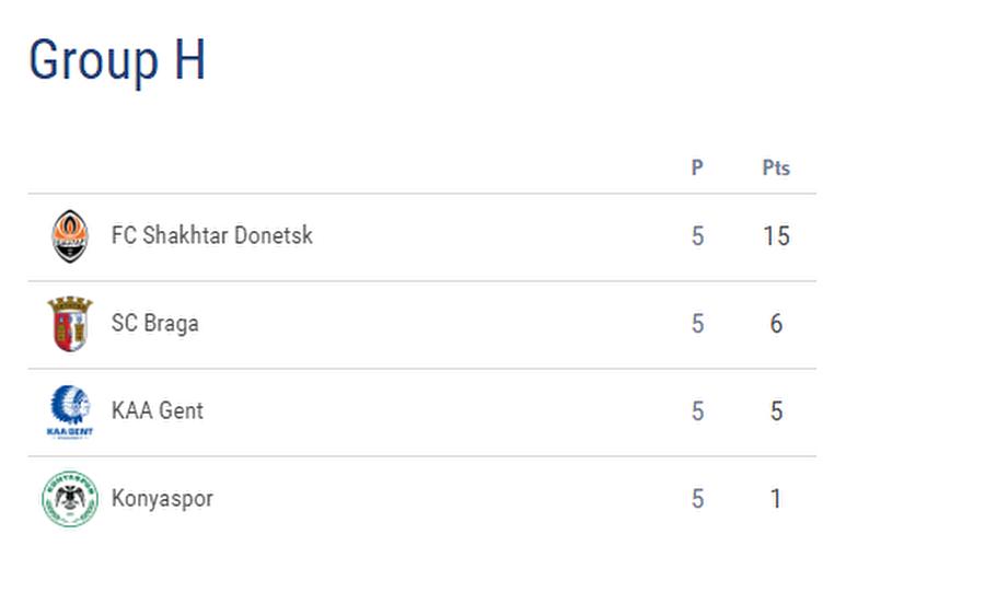 Teşekkürler Konyaspor Geçen yıl ligde elde ettiği başarı sonuçlarla tarihinde ilk kez UEFA Avrupa Ligi'ne katılmaya hak kazanan Atiker Konyaspor dün gece UEFA Avrupa Ligi H Grubu beşinci hafta maçında Ukrayna'nın güçlü ekibi Shakhtar Donetsk'e 4-0 mağlup oldu.  Bu sonucun ardından Shakhtar Donetsk puanını 15'e çıkardı. Konyaspor ise 1 puanla Avrupa macerasının sonuna geldi.