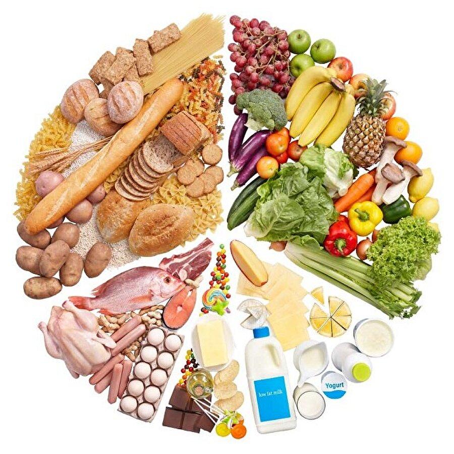 Dengeli ve kaliteli beslenme alışkanlığı kazanın Gün içerisinde yediklerinize içtiklerinize dikkat edin. Tek tip beslenmeyerek dengeli ve kaliteli beslenmiş olursunuz. Tüm hastalıklara karşı kendinizi korumak için dengeli ve kaliteli beslenme alışkanlığı kazanmanız gerekiyor