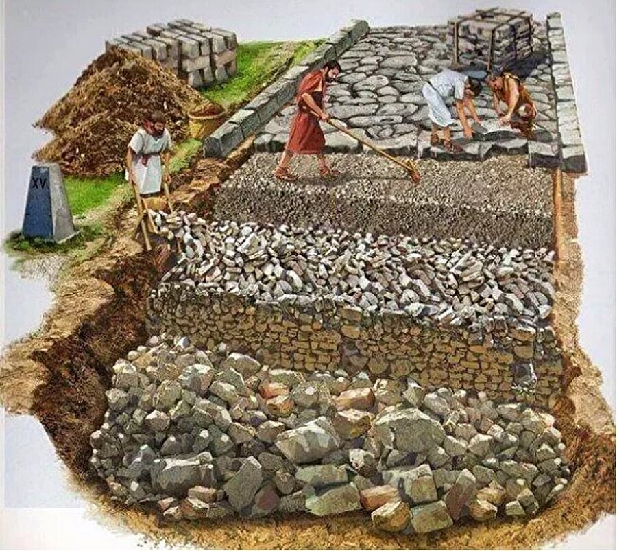 Yüzyıllarca ayakta kalan Roma yolunun yapımı