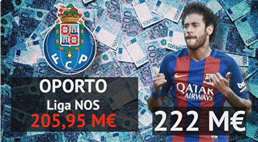 Porto: 205,95 milyon euro