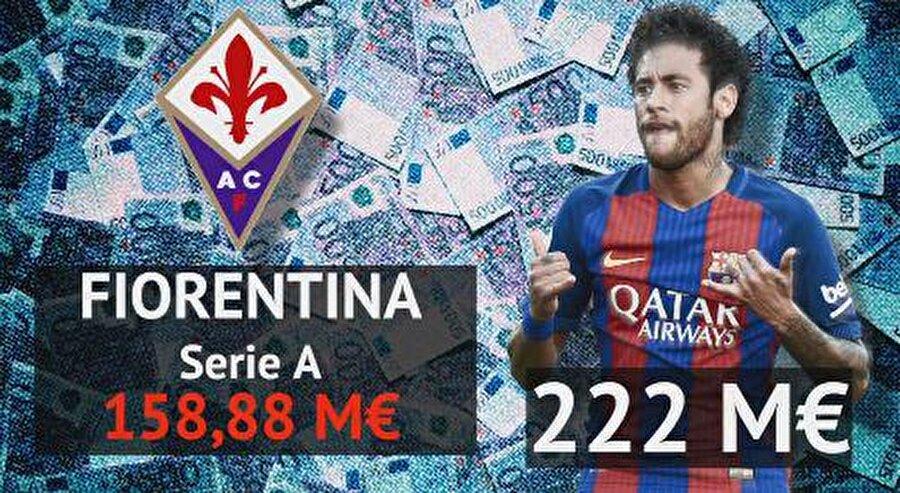Fiorentina: 158,88 milyon euro