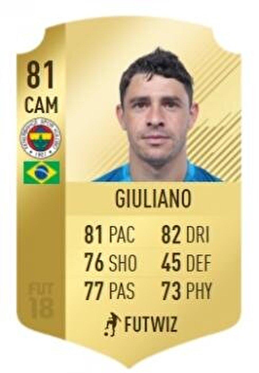 Gıuliano
