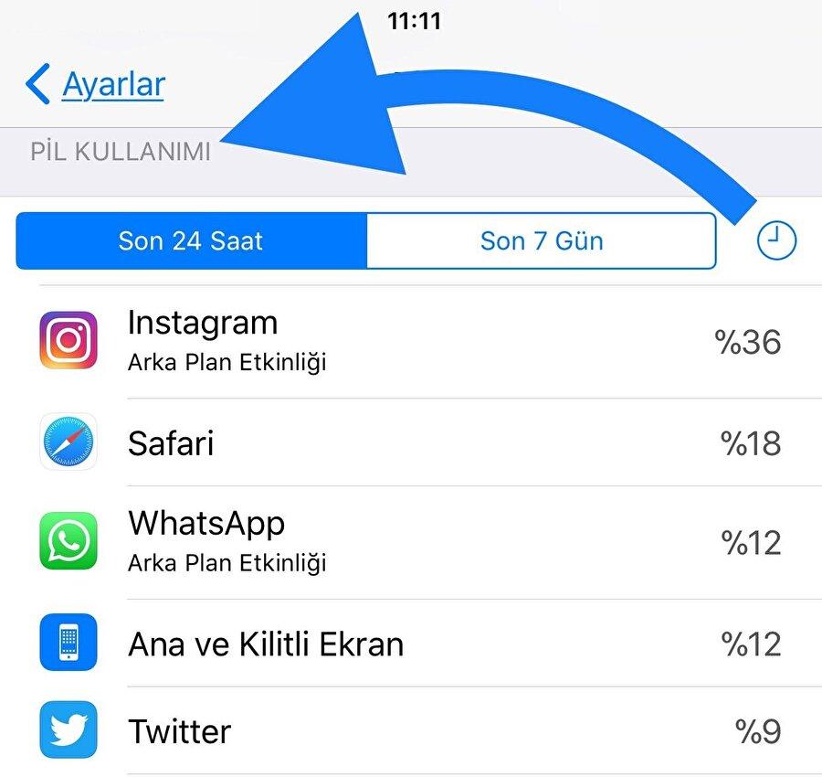 """""""Pil Kullanımı"""" listesi üzerinden uygulamaların son 24 saat ya da son 7 gündeki durumu görüntülenebiliyor. Ayrıca burada uygulama isimleri üzerine tıklandığında ekranda ve arka planda çalışma sistemine dair bilgilere de erişilebiliyor. Listenin en tepesinde Instagram yer alıyor; yani esasında bizim test için kullandığımız cihazda en fazla bataryayı tüketen uygulama Instagram. Kullanıcılara bağlı olarak elbette bu listedeki uygulamalar farklılık gösteriyor."""