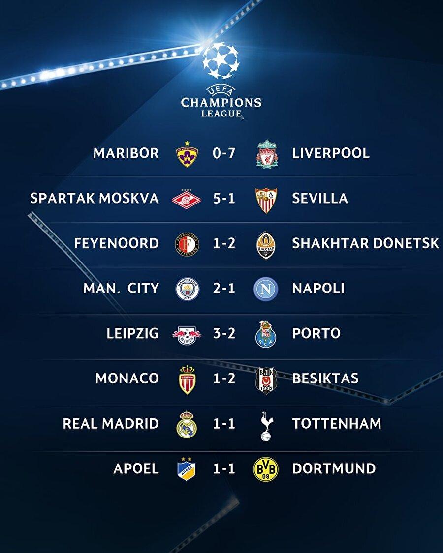 Gecenin en dikkat çeken maçında ise Manchester City, Napoli'yi 2-1 mağlup etti. İşte toplu sonuçlar.