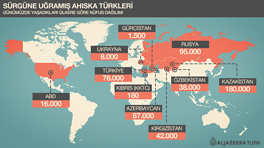 2008 yılında dönemin Gürcistan hükümeti, Ahıska Türklerinin dönüşü için başvuruları kabul etmeye başladı. Yaşanan sıkıntılar ve koşulların zorluğu nedeniyle yalnızca 14 bin Ahıska Türkü geri dönüş için başvuruda bulundu.