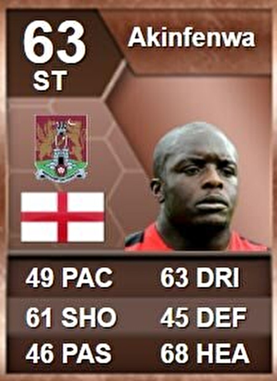 """FIFA 13'te 96 olan strength'i göze çarpan ingiliz oyuncu, pace'i 49 olunca EA'ya """"Ben hızlıyım"""" diyerek serzenişte bulunmasıyla alay konusu olmuştu."""