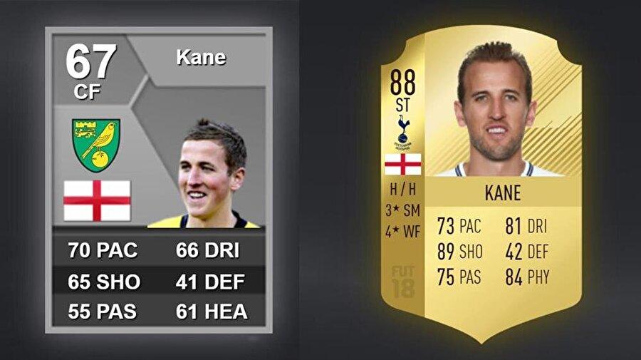 Dünyanın en iyi forveti = Alyanak!  Harry Kane (Tottenham Hotspur)