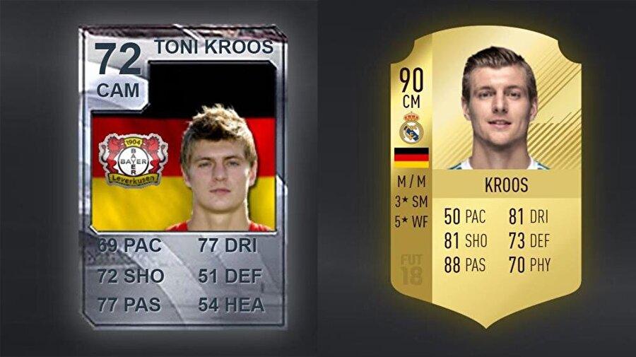 Acaba sağ ayağının içi o zamanlar nasıldı?  Toni Kroos (Real Madrid)