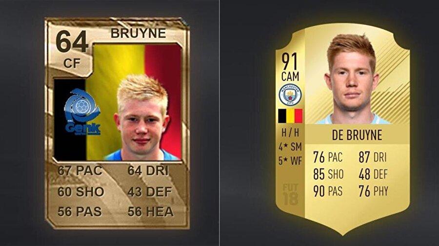 Asist makinesi fazla kırmızıymış!  Kevin De Bruyne (Manchester City)