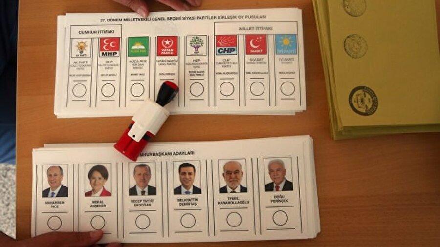 Yayın organları 18.00'dan önce tahmin ve yorum yapamayacak                                      Seçim günü saat 18.00'e kadar radyolar ve her türlü yayın organları tarafından seçimler ve seçim sonuçları ile ilgili haber, tahmin ve yorum yapılamayacak.