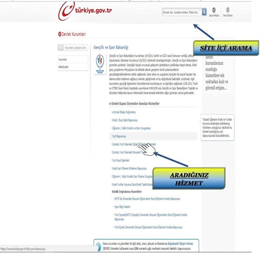 E-Devlet uygulaması içindeki arama site içi butonu ile  'Yurt Başvurusu' yazın.