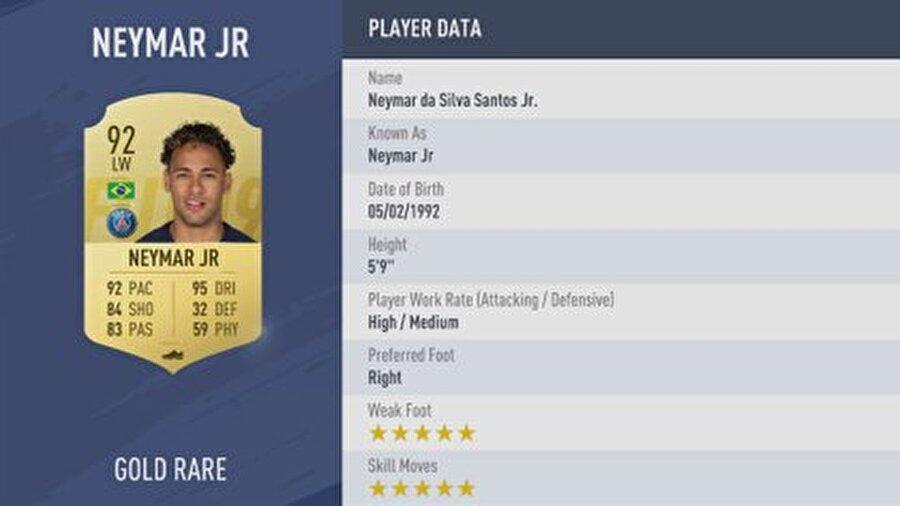 3. Neymar JR.  Ortalama Reyting: 92Mevki: Sol açıkHız: 92Şut: 82Pas: 83Top Sürme: 95Defans: 32Fizik: 59