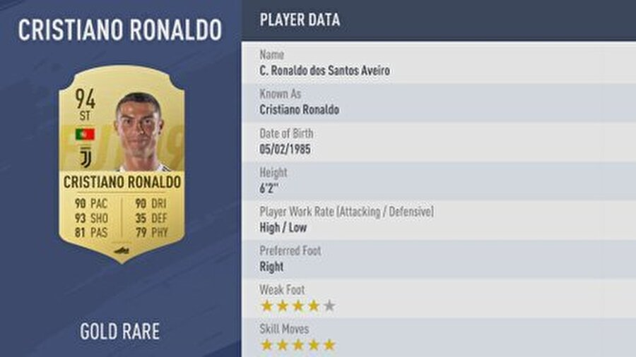 1. Cristiano Ronaldo Ortalama Reyting: 94 Mevki: ForvetHız: 90 Şut: 93Pas: 81Top Sürme: 90Defans: 35Fizik: 79
