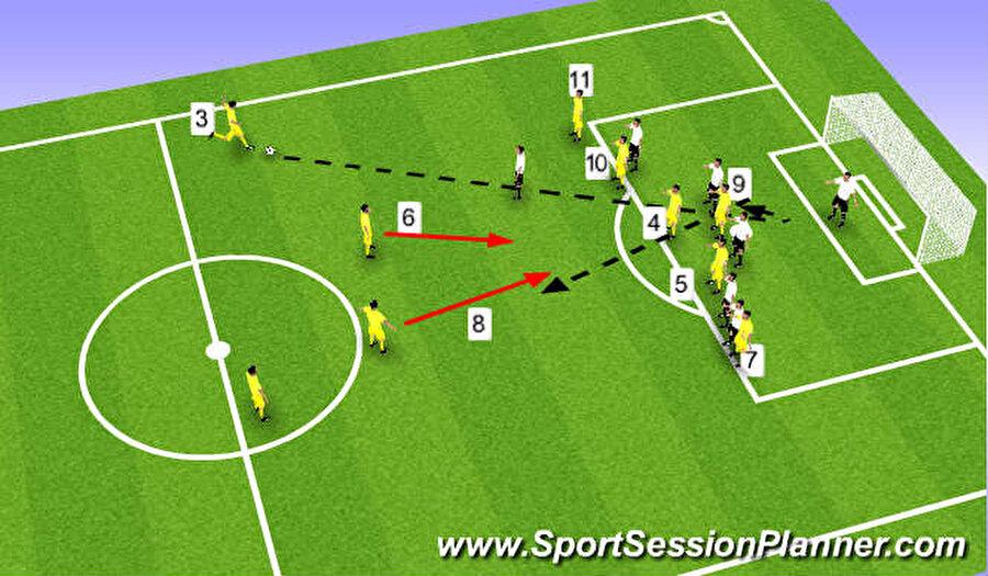 Atak Başlangıç Aşaması (APP)                                                                           Bir gol, penaltı veya bariz bir gol şansının engellenmesi ihlali için oyunun incelenebilir periyodunun 'başlangıç noktası' anlamına gelir. Gole, penaltı olayına veya bariz bir gol şansının engellenmesi ihlaline neden olan atak hareketinin başlangıcıdır.
