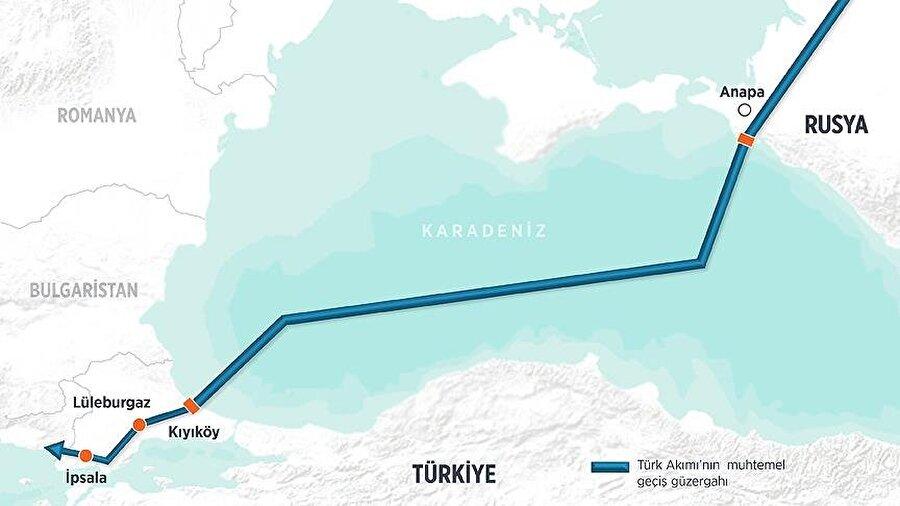 Rusya-Türkiye-Avrupa Türk Akımı Projesi 10 Ekim 2016 tarihinde Türkiye ve Rusya Türk Akımı Doğalgaz Boru Hattı Projesi için hükümetler arası anlaşma imzaladı. TürkAkım Gaz Boru Hattı Projesi; Rusya Federasyonu'ndan başlayarak Karadeniz üzerinden Türkiye Cumhuriyeti'nin Karadeniz kıyısındaki alım terminaline ve devamında Türkiye Cumhuriyeti toprakları üzerinden Türkiye Cumhuriyeti'nin komşu devletleriyle olan sınırlarına kadar uzanan her biri yıllık 15,75 milyar metreküp kapasiteye sahip iki hattan oluşan yeni bir gaz boru hattı sistemidir.  Proje takvimine göre, 2017 yılı mayıs ayında Rusya'nın Karadeniz kıyısında deniz bölümünün inşaatı başlamış olup, 2019 sonunda hattın işletmeye alınması planlanmaktadır.