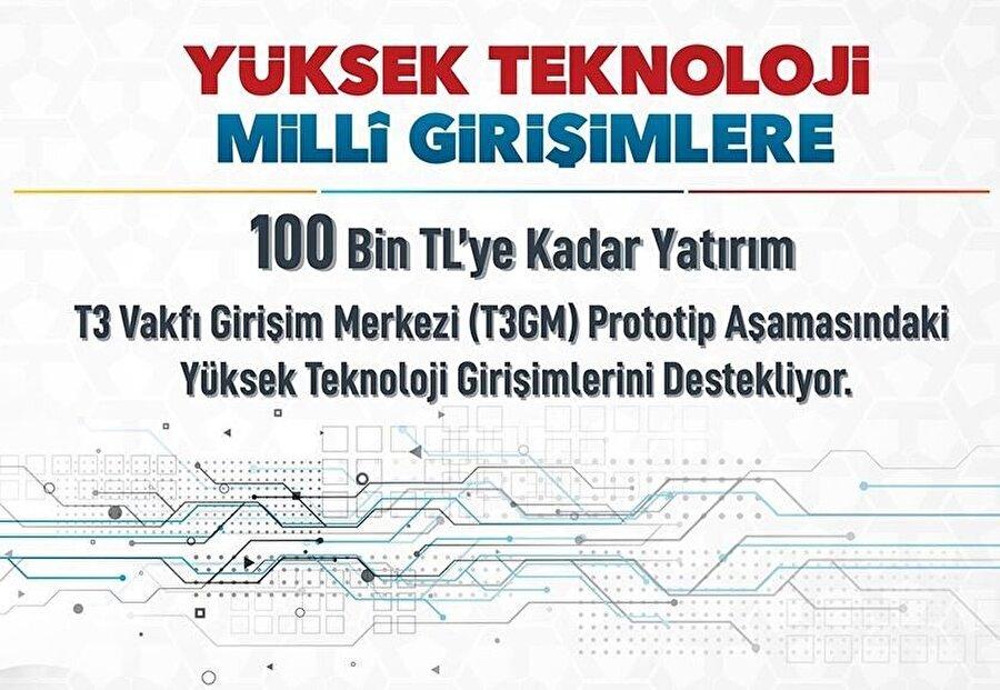 Milli Girişimlere Yatırım                                                                            Vakıf, Türkiye'ye katma değer sağlayacak teknoloji girişimlerine, kuluçka ve hızlandırma merkezlerinde lojistik, teknik ve danışmanlık destekleri, sermaye destekleri sağlanmasına yönelik çalışmalar oluşturuyor.