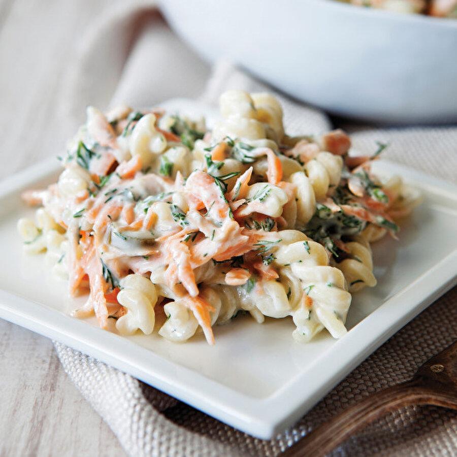 Biberli Makarna Salatası Yapılışı kolay, lezzetli ve doyurucu olan biberli makarna salatası, büyükten küçüğe herkesin severek yiyebileceği nefis bir salata. Ekonomik bir tarif olan biberli makarna salatası hemen hemen her evde bulunan malzemelerle yapılabilecek şahane bir salata. Kolay yapımı ile iftar sofralarınızı hazırlarken en büyük yardımcınız olacak. Tarif için: https://www.gzt.com/lokma/biberli-makarna-salatasi-15860