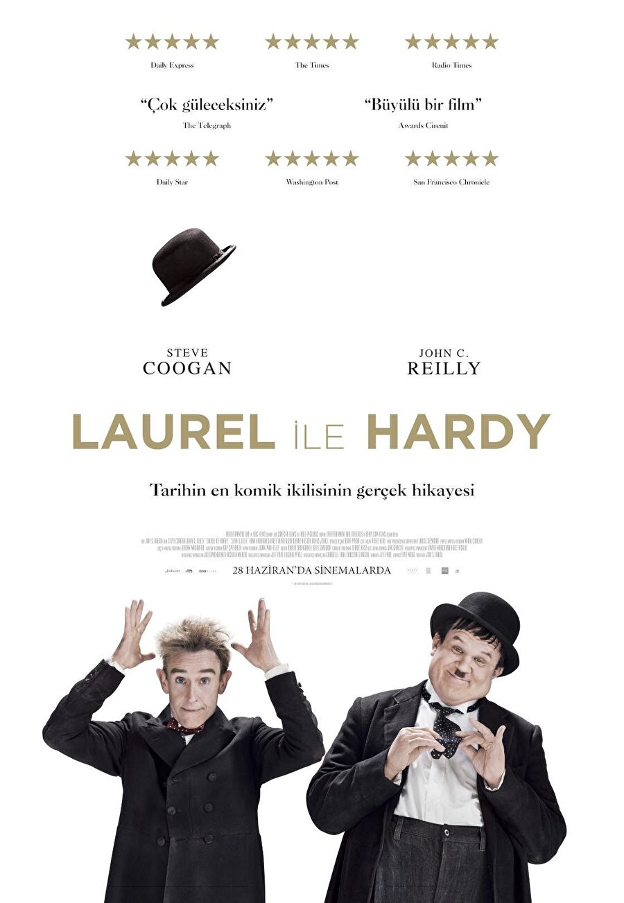 'Laurel ile Hardy