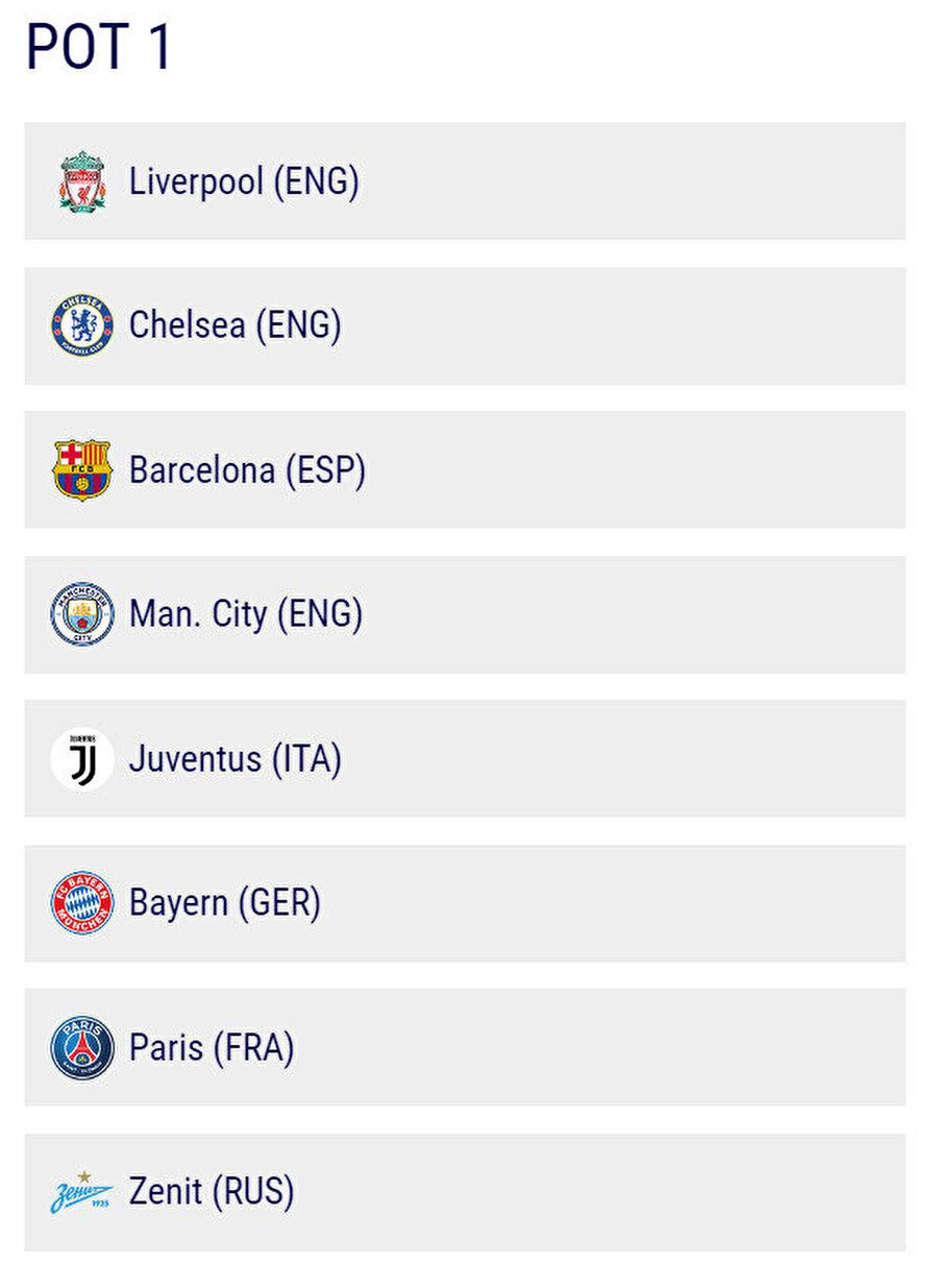 1. torbada son şampiyon Liverpool ile birlikte Barcelona, Bayern Münih, Juventus, Manchester City, PSG, Chelsea, Zenit olacak.
