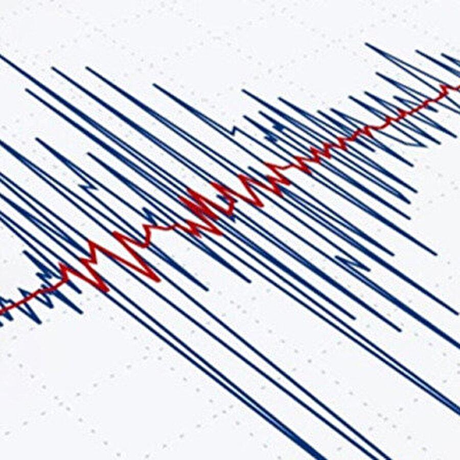 İstanbul'da deprem oldu İstanbul'da saat 11.00 sularında deprem meydana geldi. Kısa sürede paniğe yol açan deprem, çevre illerde de hissedildi. AFAD'ın verilerine göre Marmara Denizi, Silivri açıklarında meydana gelen depremin şiddetinin 4,6 olduğu açıklandı.