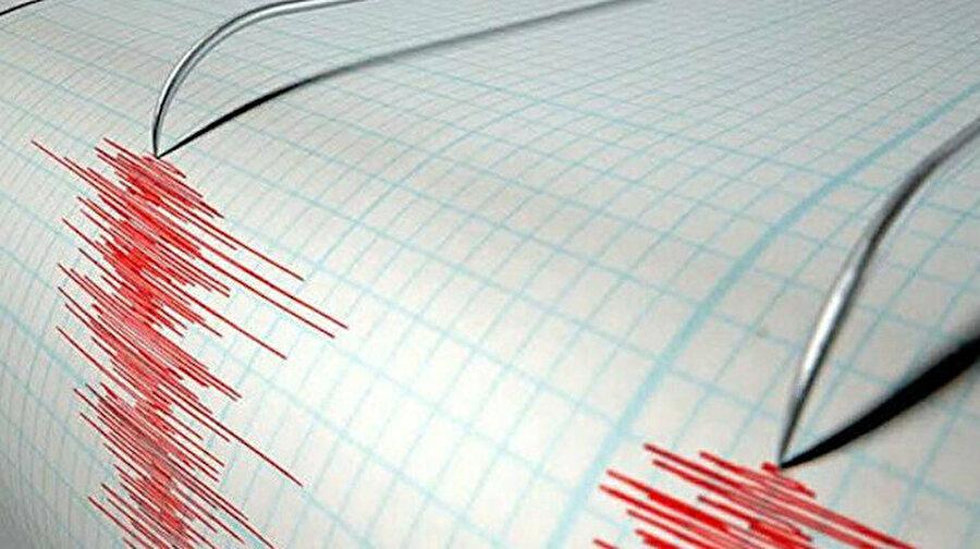 İran'da gündem yoğun: Nükleer tesis yakınlarında 4,7 büyüklüğünde deprem meydana geldi İran'da nükleer santralin bulunduğu Buşehr eyaletinde 4,7 büyüklüğünde deprem meydana geldi. Depremde can ve mal kaybı olup olmadığına dair henüz açıklama yapılmadı.