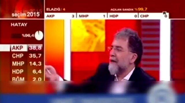 Ahmet Hakandan canlı yayında büyük saygısızlık