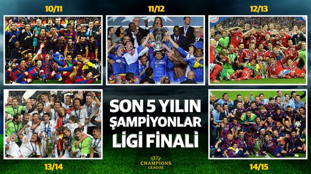 Son 5 yılın Şampiyonlar Ligi final maçları