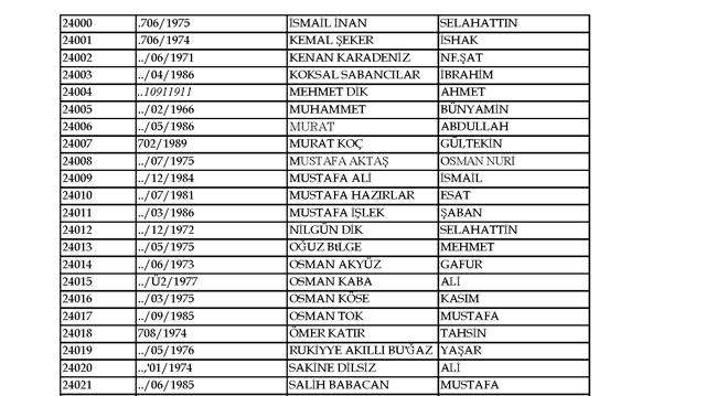 KHK'da ihraç edilen öğretmenlerin listesi