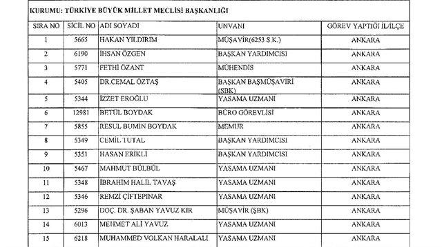 TBMM, Diyanet İşleri Başkanlığı ve TRT ihraç listesi