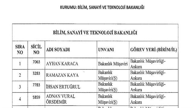 Bakanlıklardan ihraç edilenlerin listesi