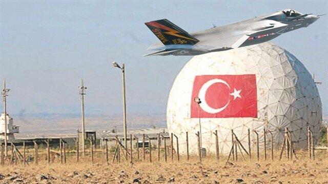 F-35 gelmezse Kürecik balon olur