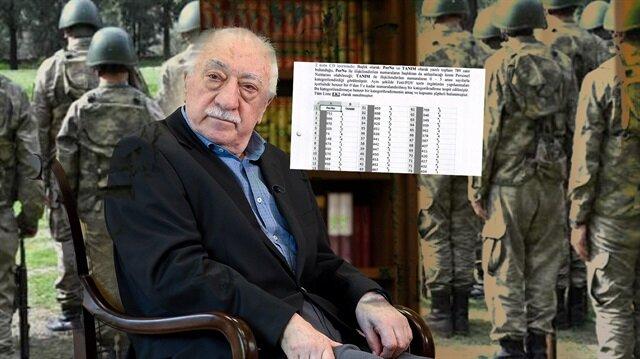 FETÖ'nün TSK'yı fişleme belgesi albaydan çıktı