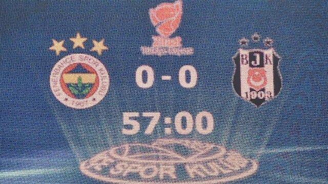 Beşiktaş'ı hangi cezalar bekliyor?