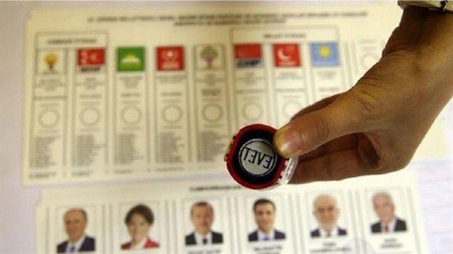 Türkiye sandık başında: İşte seçimle ilgili merak edilen her şey