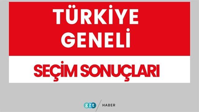 Türkiye geneli oyların %95,2'si açıldı