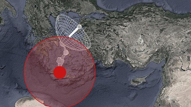 Radar kurmalarına gerek yok: Her yerdeyiz