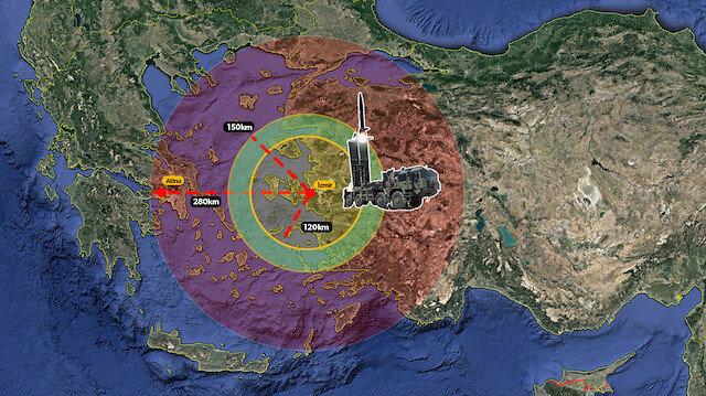 Türkiye'nin seçeneği çok: Can kaybı riski olmadan Atina dahi vurabilir