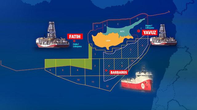İsrail'in Akdeniz'i işgal planı
